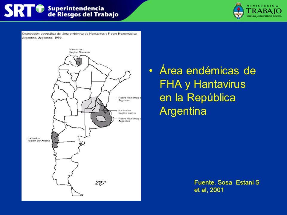 Área endémicas de FHA y Hantavirus en la República Argentina