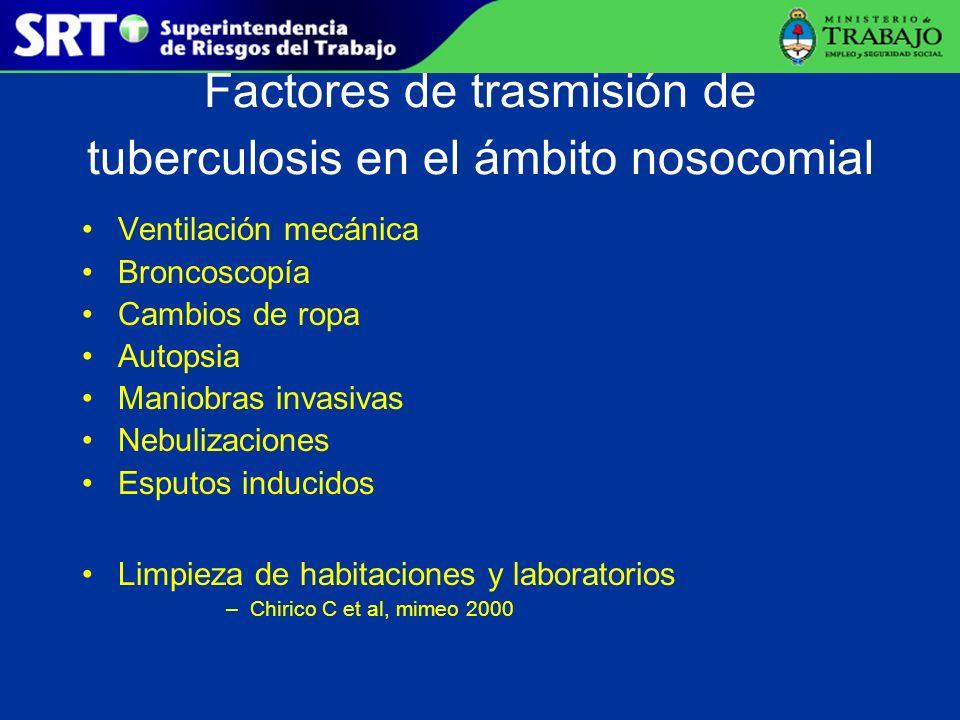 Factores de trasmisión de tuberculosis en el ámbito nosocomial
