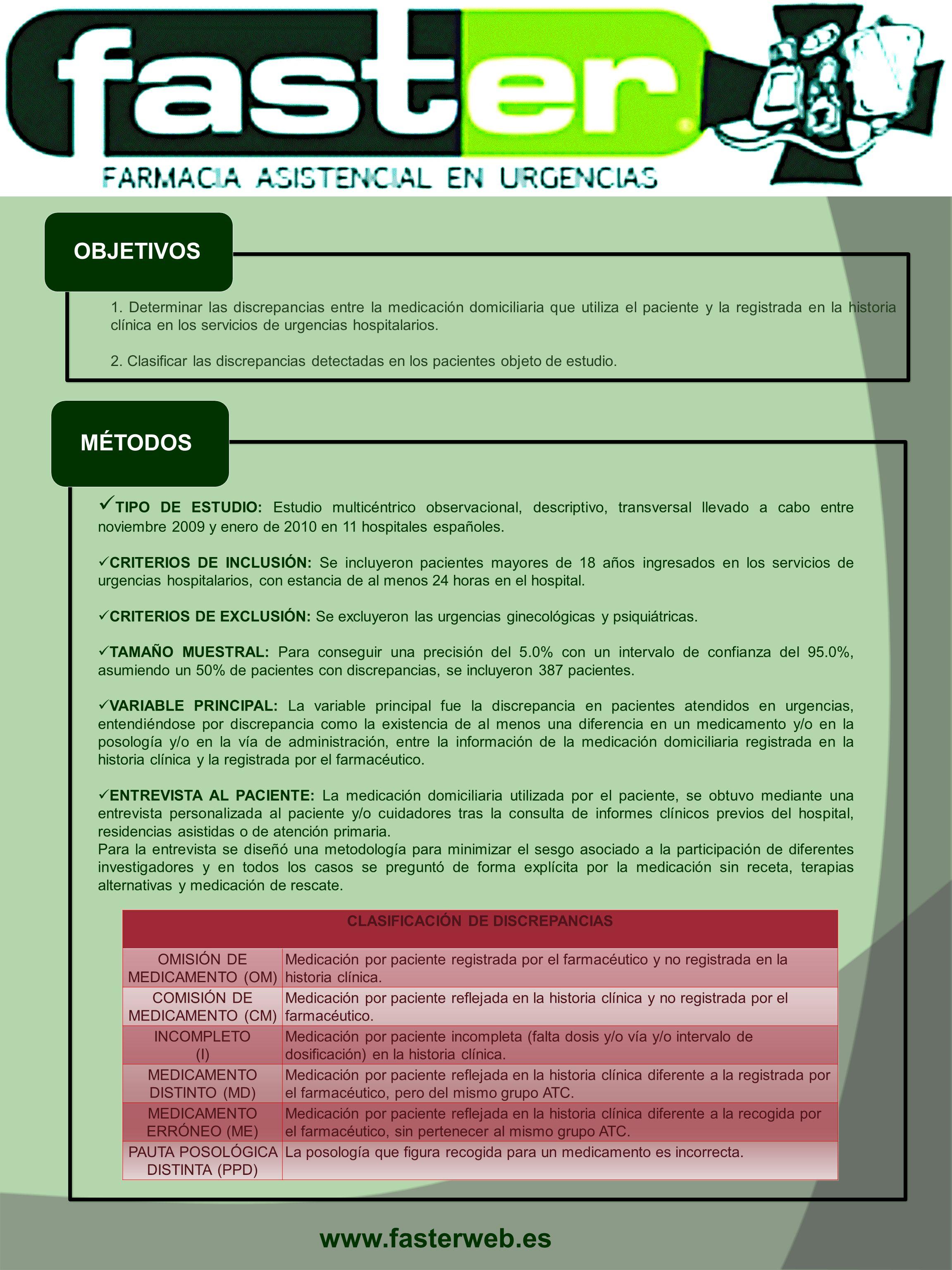 CLASIFICACIÓN DE DISCREPANCIAS