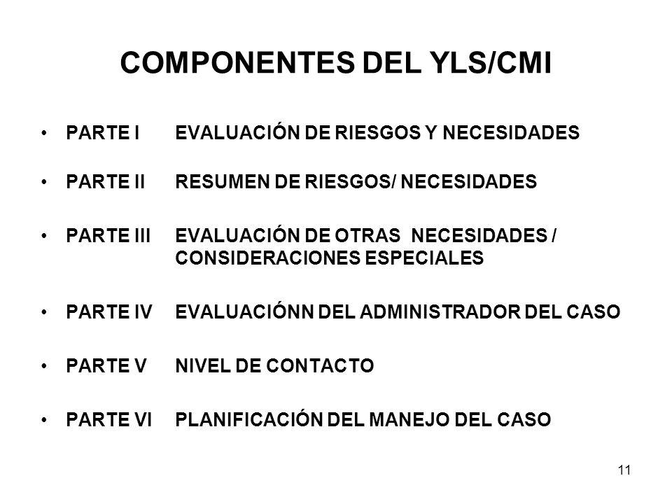 COMPONENTES DEL YLS/CMI