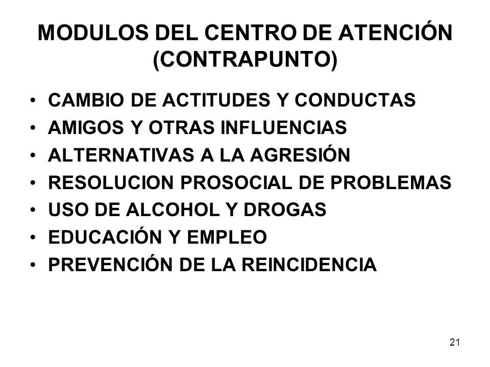 MODULOS DEL CENTRO DE ATENCIÓN (CONTRAPUNTO)