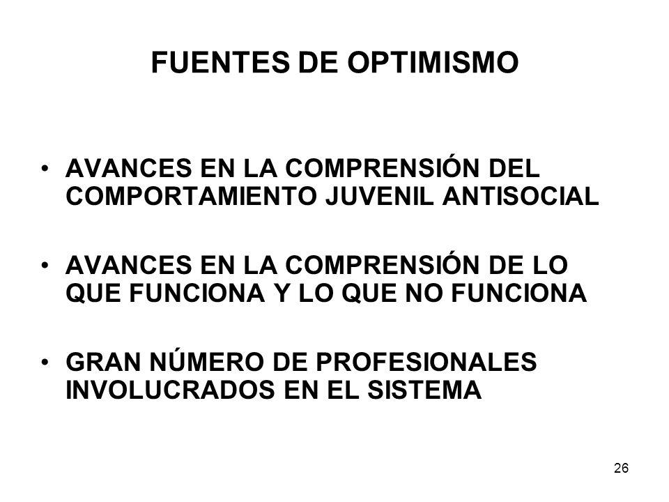 FUENTES DE OPTIMISMO AVANCES EN LA COMPRENSIÓN DEL COMPORTAMIENTO JUVENIL ANTISOCIAL.