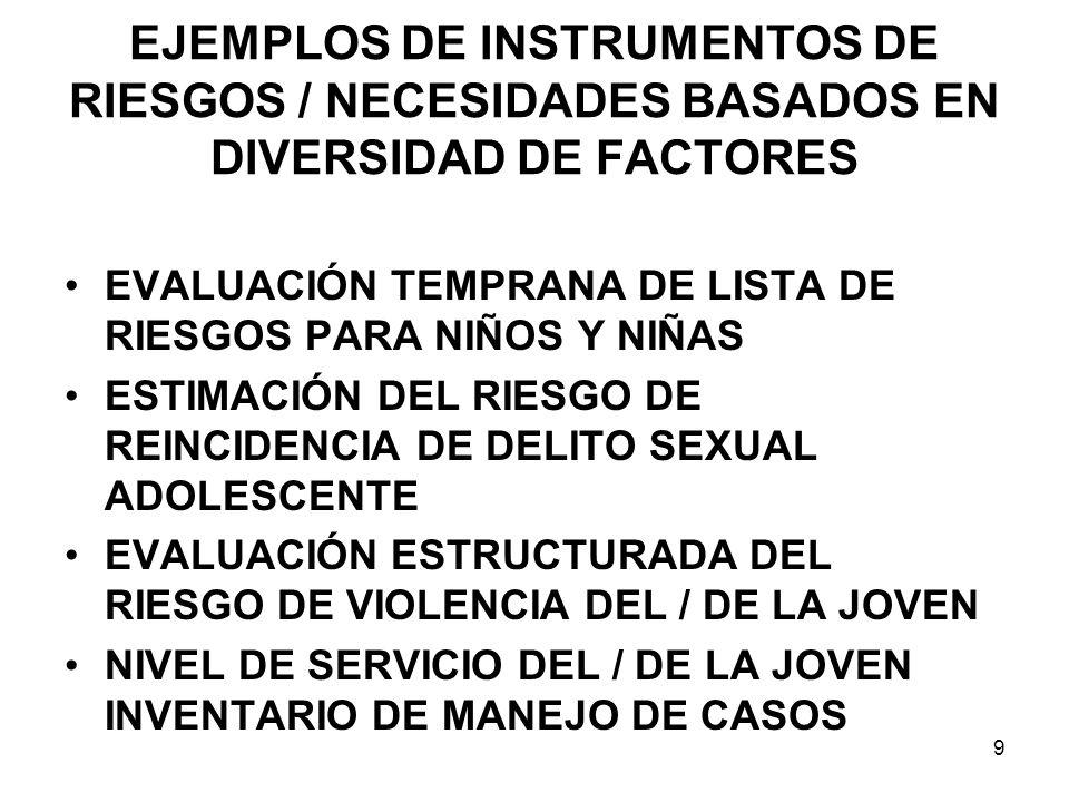 EJEMPLOS DE INSTRUMENTOS DE RIESGOS / NECESIDADES BASADOS EN DIVERSIDAD DE FACTORES