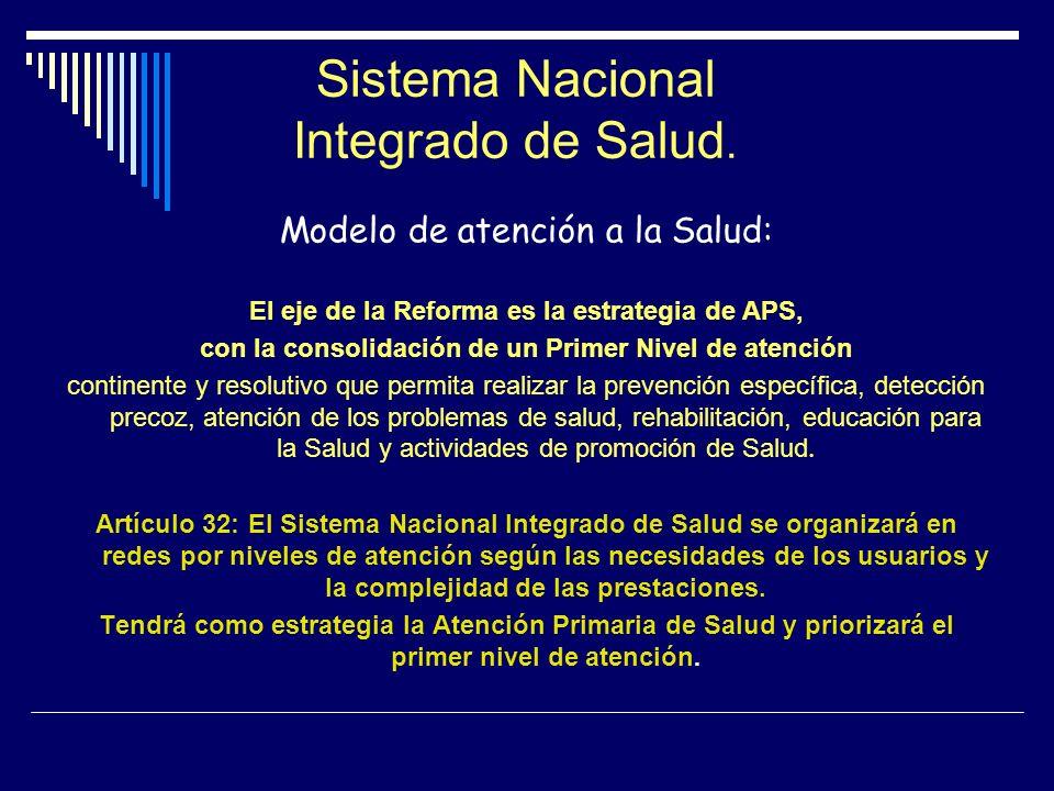 Sistema Nacional Integrado de Salud.