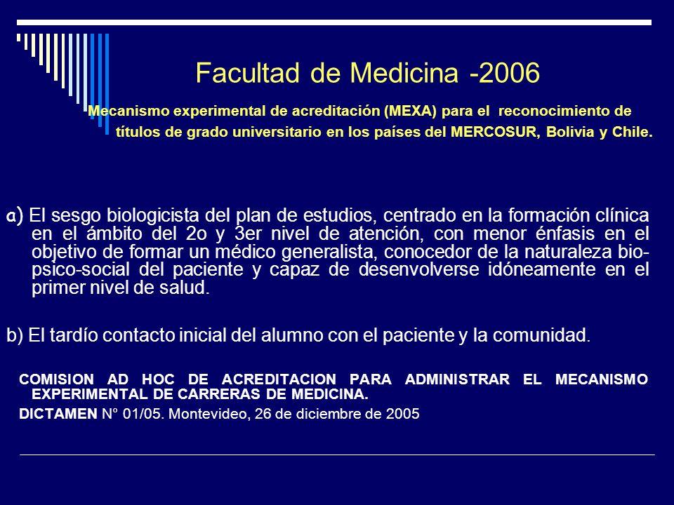 Facultad de Medicina -2006 Mecanismo experimental de acreditación (MEXA) para el reconocimiento de títulos de grado universitario en los países del MERCOSUR, Bolivia y Chile.