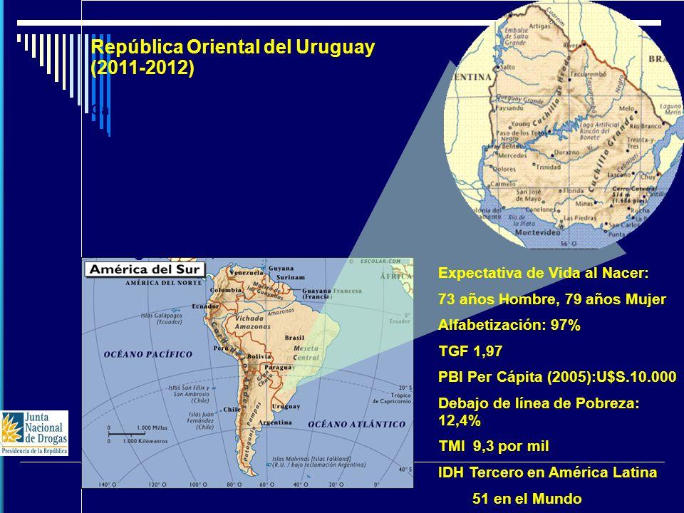 República Oriental del Uruguay (2011-2012)