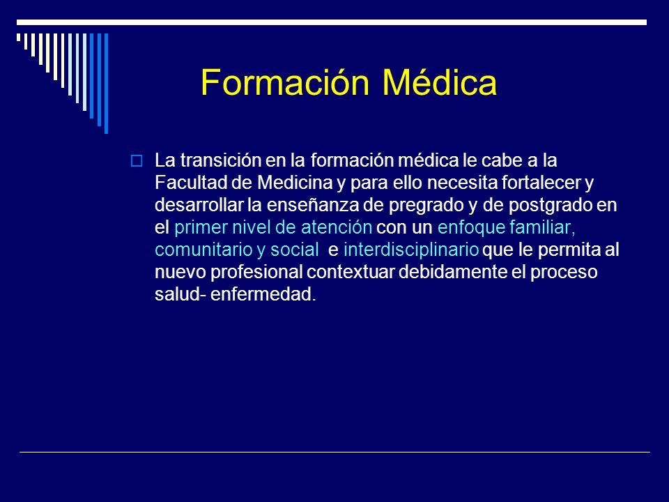 Formación Médica