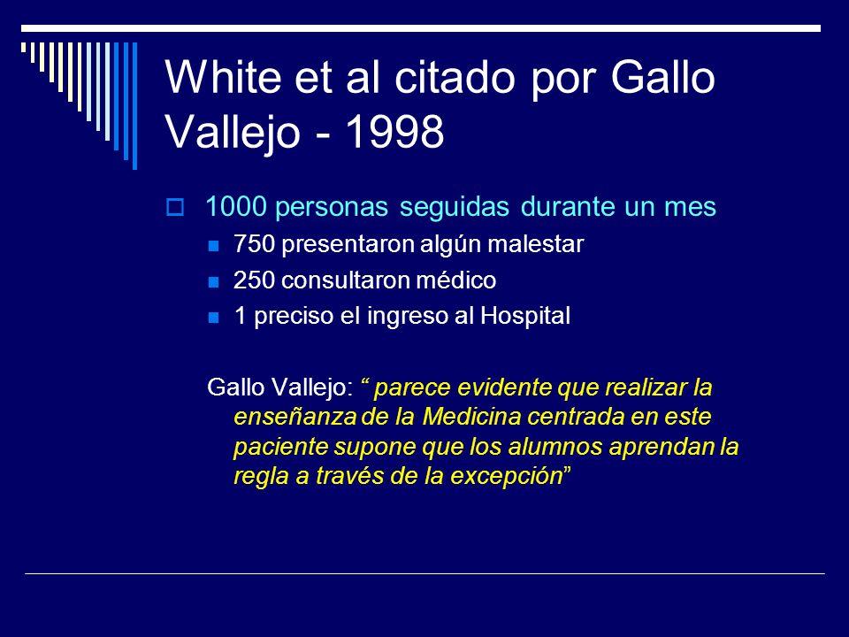 White et al citado por Gallo Vallejo - 1998
