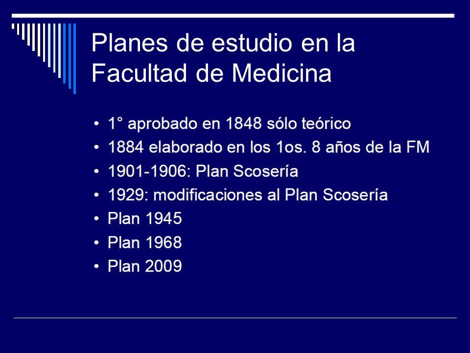 Planes de estudio en la Facultad de Medicina