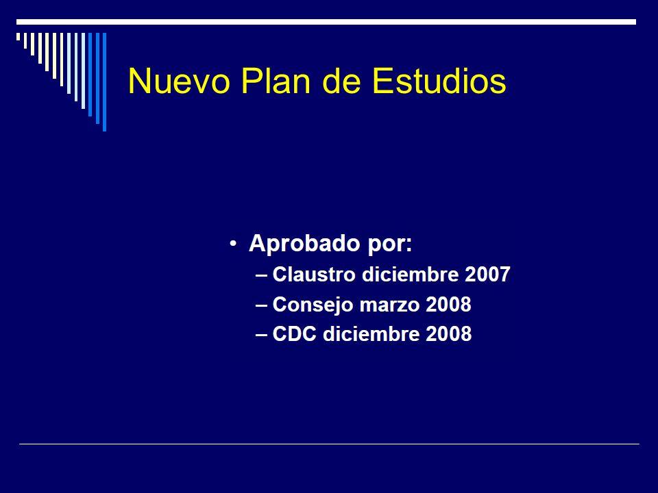 Nuevo Plan de Estudios