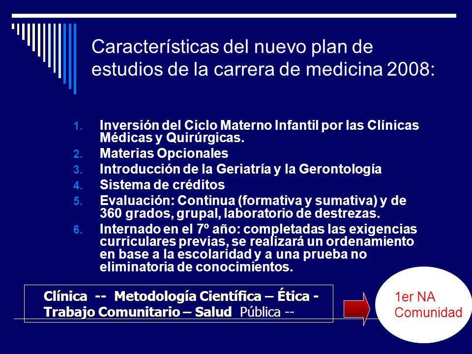 Características del nuevo plan de estudios de la carrera de medicina 2008: