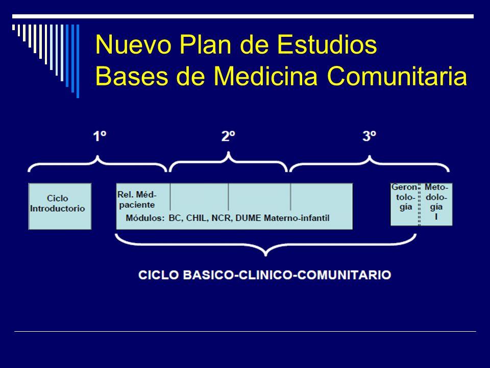 Nuevo Plan de Estudios Bases de Medicina Comunitaria