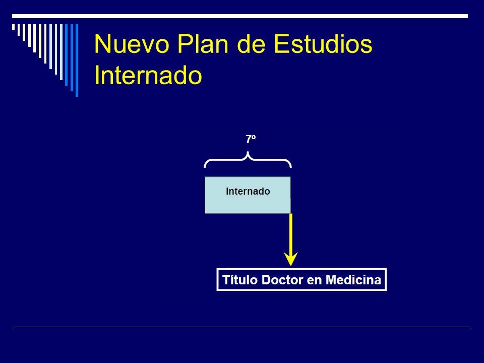 Nuevo Plan de Estudios Internado