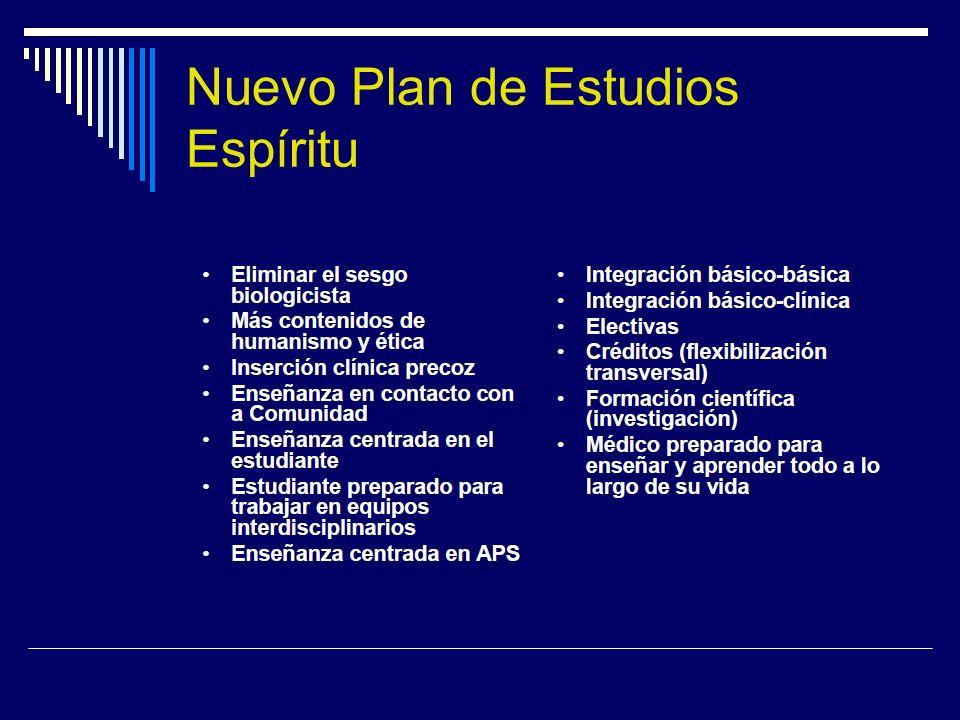 Nuevo Plan de Estudios Espíritu