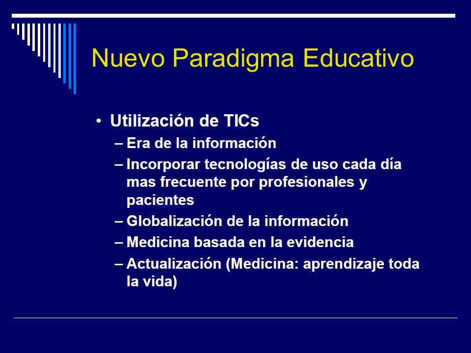 Nuevo Paradigma Educativo
