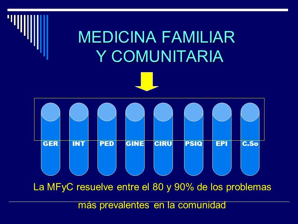 MEDICINA FAMILIAR Y COMUNITARIA