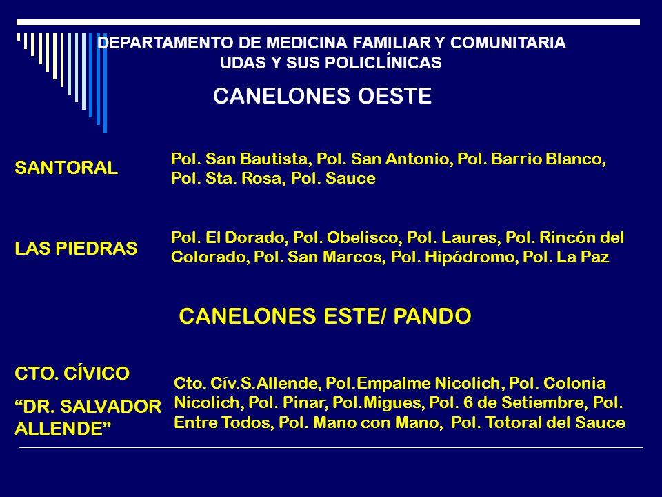 CANELONES OESTE CANELONES ESTE/ PANDO SANTORAL LAS PIEDRAS CTO. CÍVICO