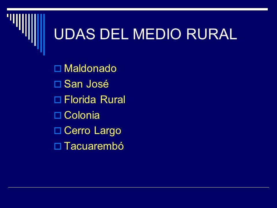 UDAS DEL MEDIO RURAL Maldonado San José Florida Rural Colonia