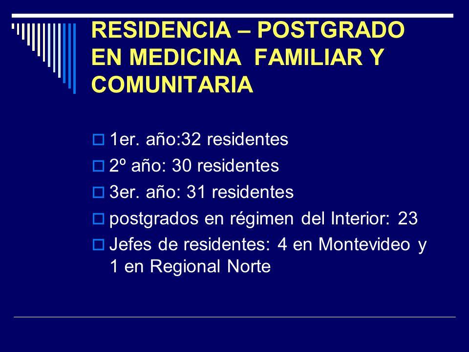 RESIDENCIA – POSTGRADO EN MEDICINA FAMILIAR Y COMUNITARIA
