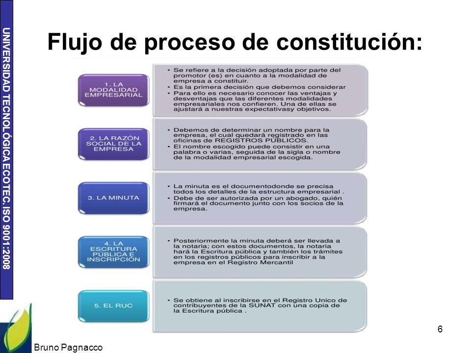 Flujo de proceso de constitución: