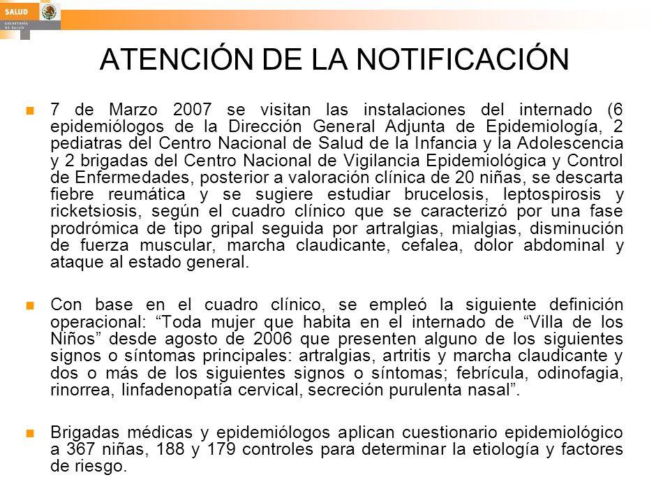 ATENCIÓN DE LA NOTIFICACIÓN