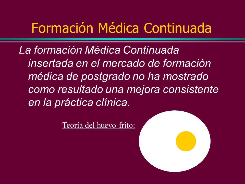 Formación Médica Continuada