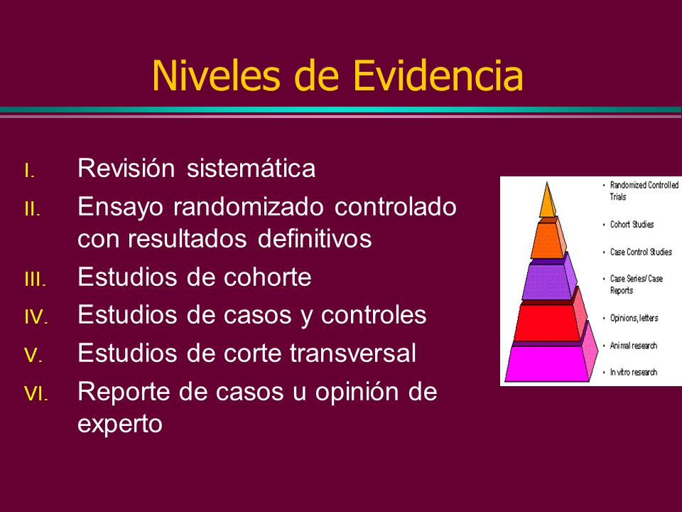 Niveles de Evidencia Revisión sistemática