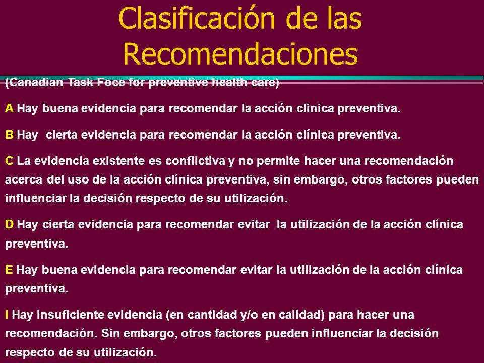 Clasificación de las Recomendaciones