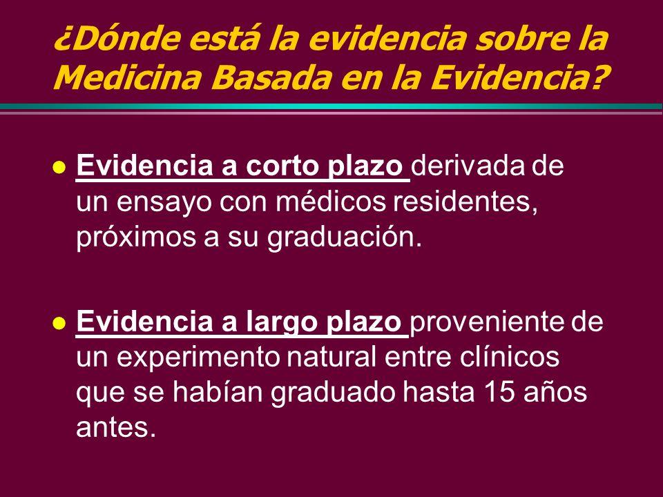 ¿Dónde está la evidencia sobre la Medicina Basada en la Evidencia