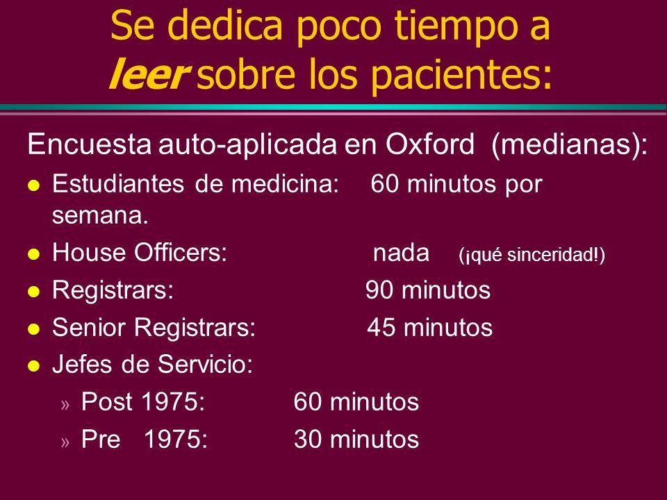 Se dedica poco tiempo a leer sobre los pacientes: