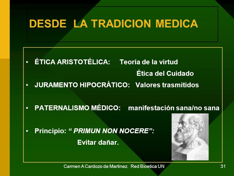 DESDE LA TRADICION MEDICA