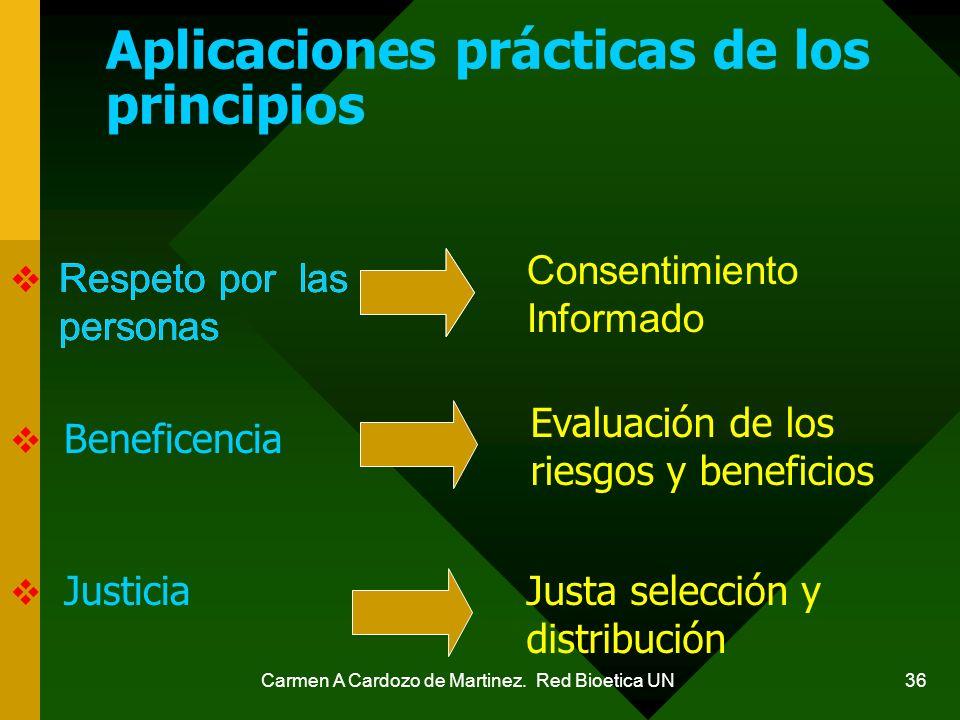 Aplicaciones prácticas de los principios