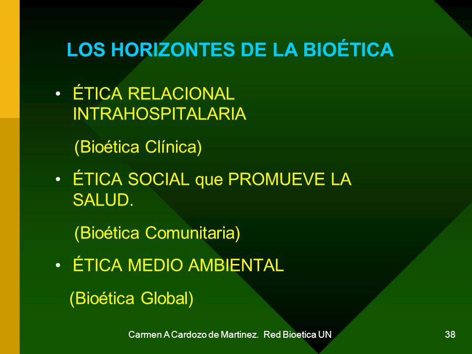 LOS HORIZONTES DE LA BIOÉTICA