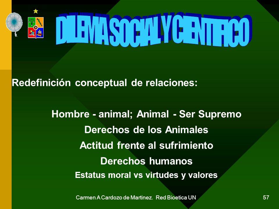 DILEMA SOCIAL Y CIENTIFICO