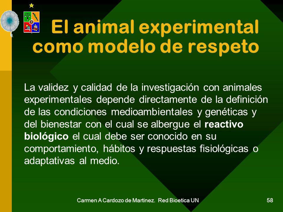 El animal experimental como modelo de respeto