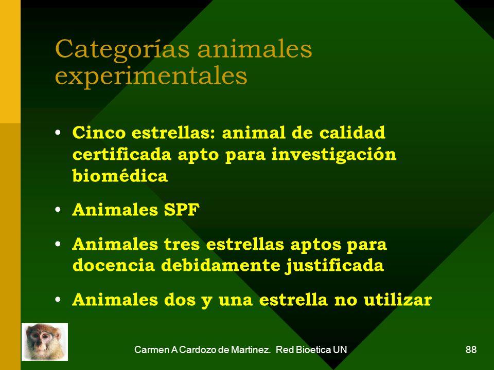 Categorías animales experimentales