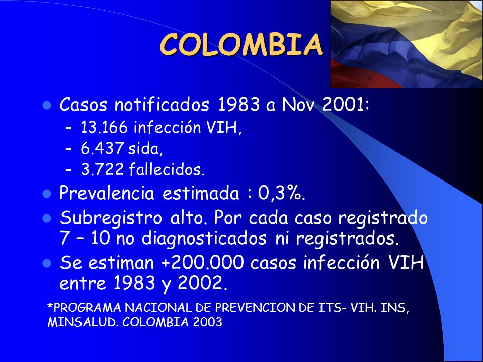 COLOMBIA Casos notificados 1983 a Nov 2001: