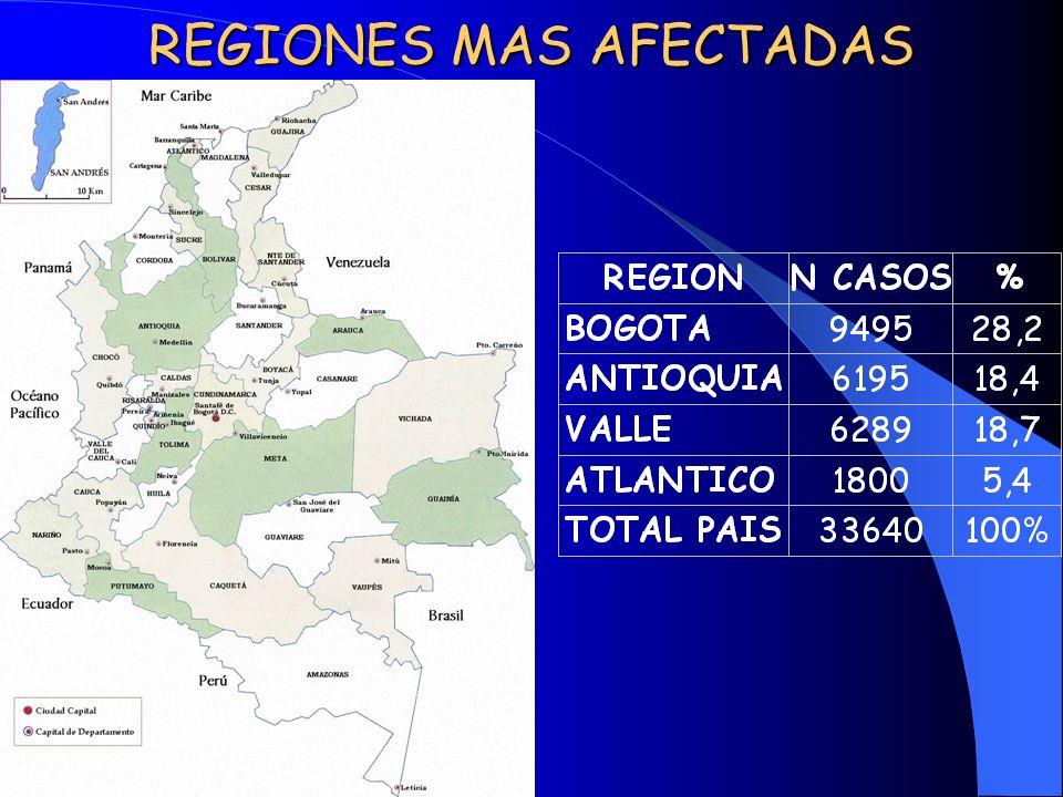 REGIONES MAS AFECTADAS