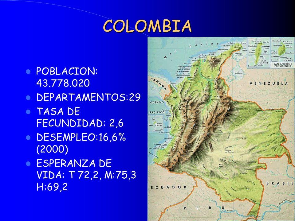 COLOMBIA POBLACION: 43.778.020 DEPARTAMENTOS:29