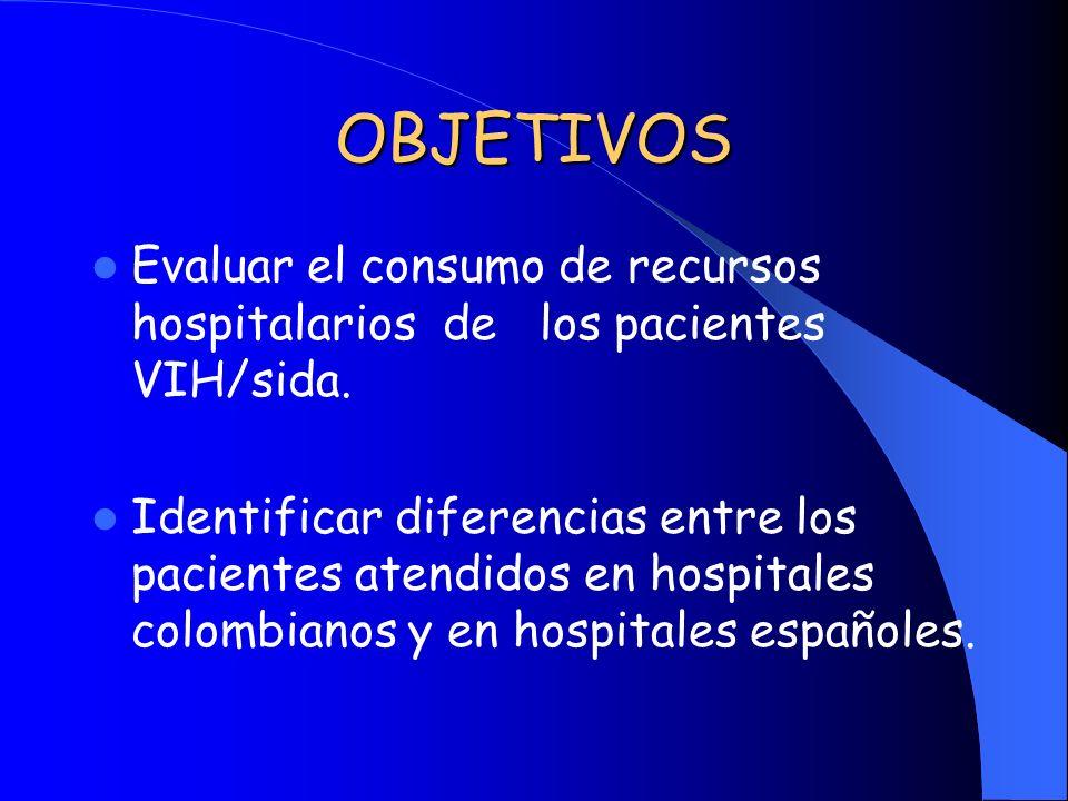 OBJETIVOS Evaluar el consumo de recursos hospitalarios de los pacientes VIH/sida.