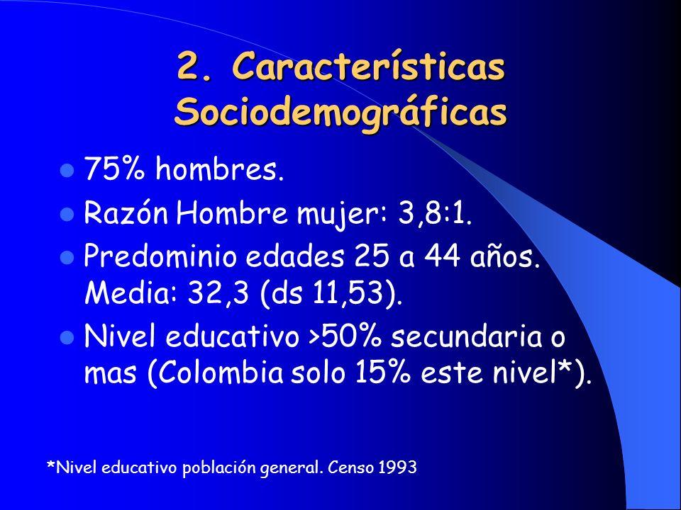 2. Características Sociodemográficas