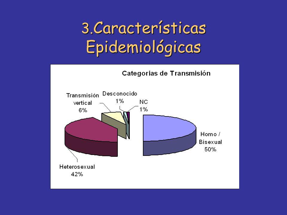 3.Características Epidemiológicas
