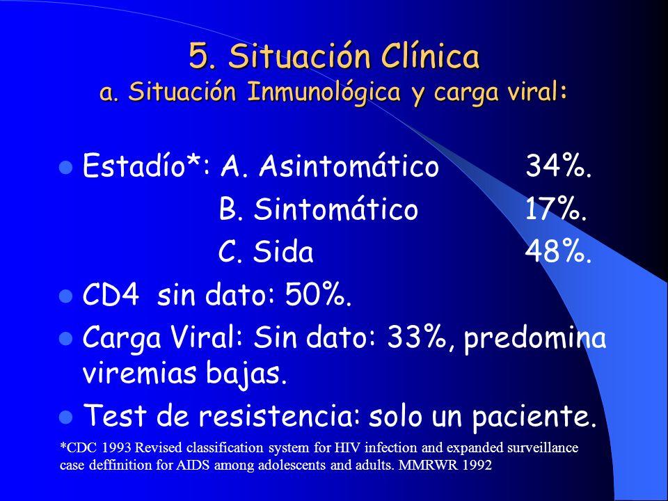 5. Situación Clínica a. Situación Inmunológica y carga viral: