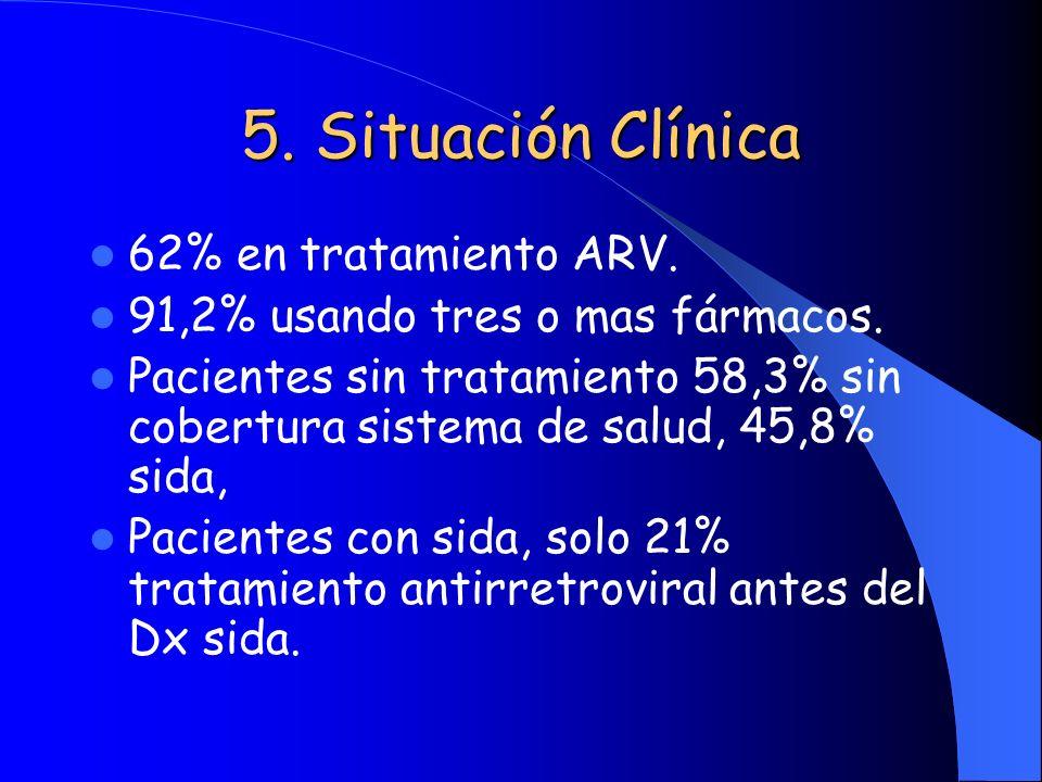 5. Situación Clínica 62% en tratamiento ARV.