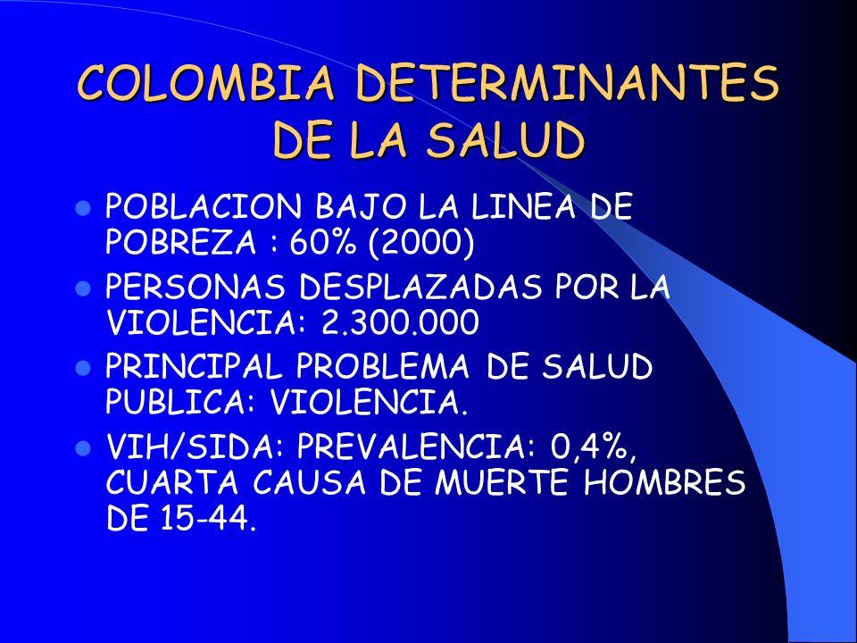 COLOMBIA DETERMINANTES DE LA SALUD