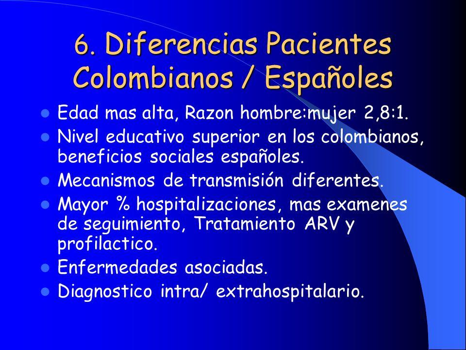 6. Diferencias Pacientes Colombianos / Españoles