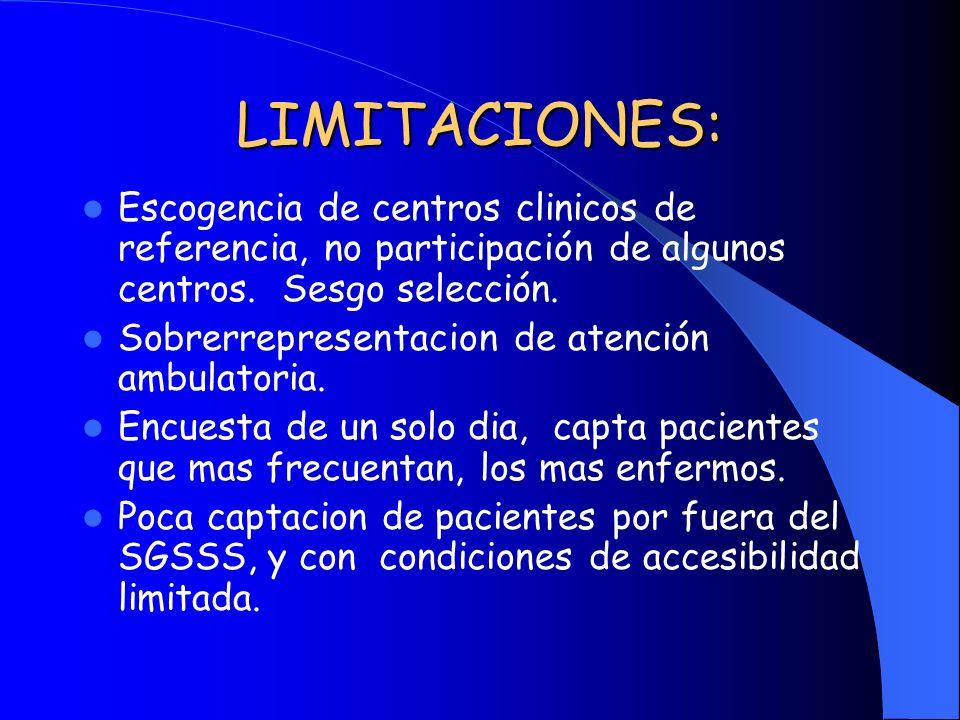 LIMITACIONES: Escogencia de centros clinicos de referencia, no participación de algunos centros. Sesgo selección.