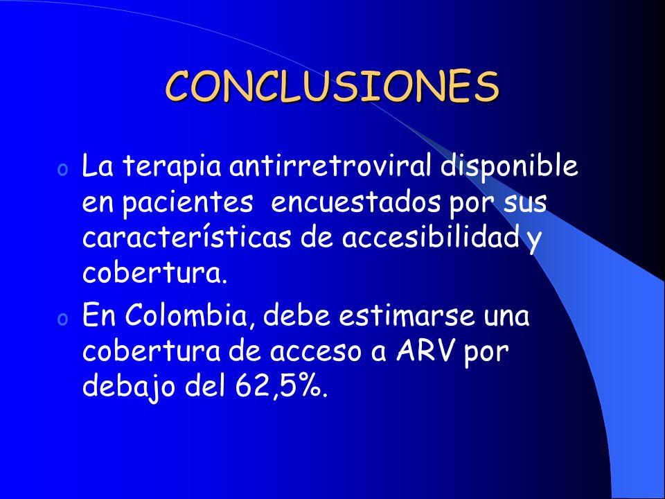 CONCLUSIONES La terapia antirretroviral disponible en pacientes encuestados por sus características de accesibilidad y cobertura.