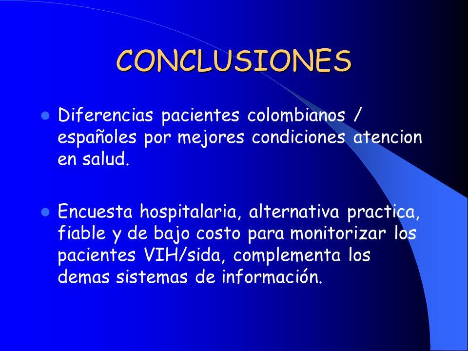 CONCLUSIONES Diferencias pacientes colombianos / españoles por mejores condiciones atencion en salud.