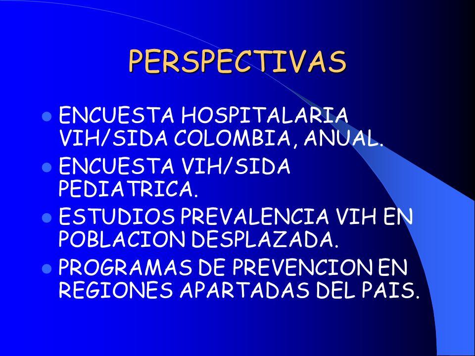PERSPECTIVAS ENCUESTA HOSPITALARIA VIH/SIDA COLOMBIA, ANUAL.